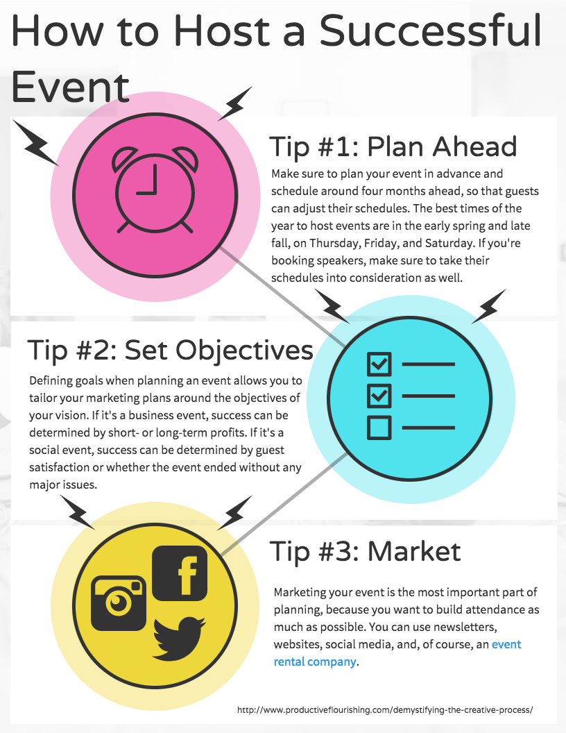 planning to host your event
