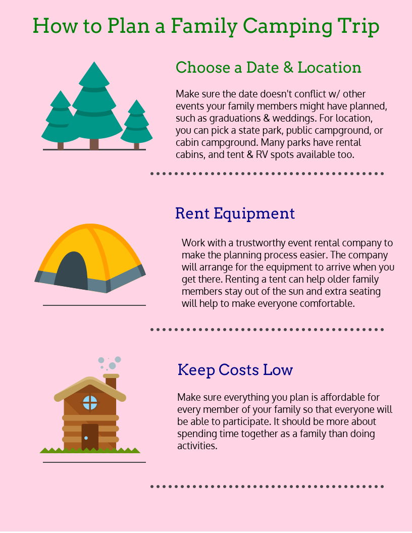 how to plan a family camping trip infographic